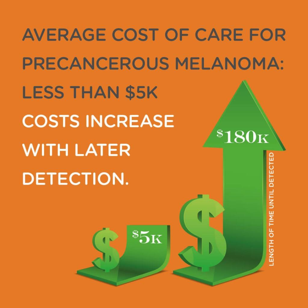 melanoma-cost-infographic-square